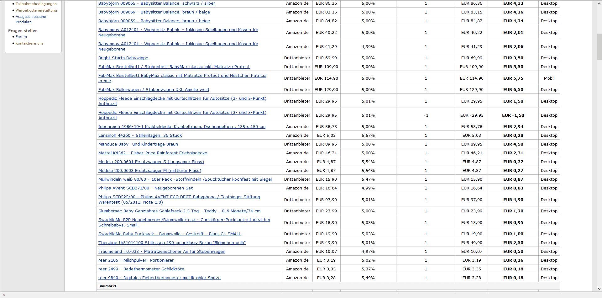 Amazon-PartnerNet Einnahmen