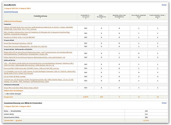 Bestellbericht erste August-Woche 2013