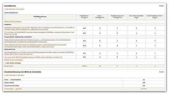 Bestellbericht 1. Juli 2013 bis 7. Juli 2013