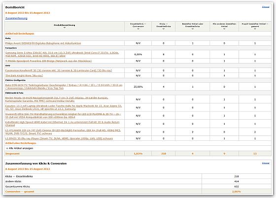 Bestellbericht zweite August-Woche 2013