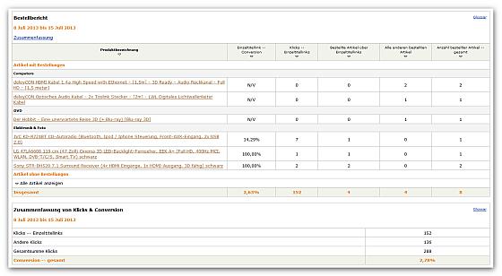 Bestellbericht 8. Juli 2013 bis 15. Juli 2013