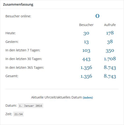Statistik Notebook-Nischenseite